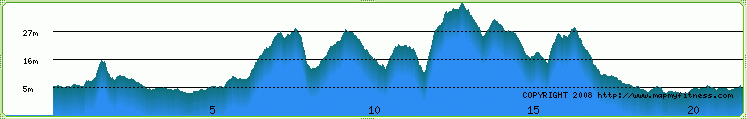 waterford_half2008_elevation.jpg
